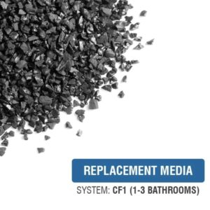 Replacement Media - Carbon Filter
